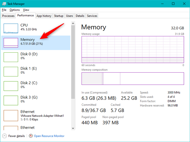The Memory section from Task Manager's Performance tab
