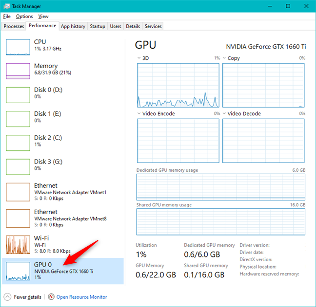 The GPU section from Task Manager's Performance tab
