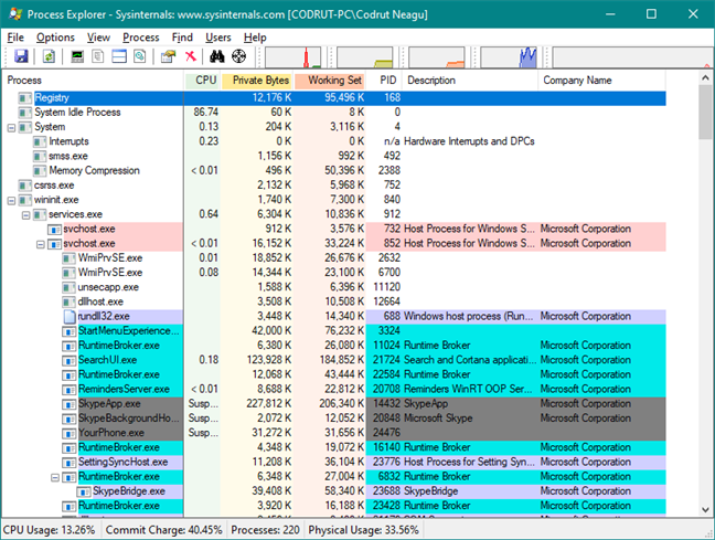 Process Explorer: a better alternative to Windows Task Manager