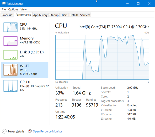 The Performance tab in Task Manager