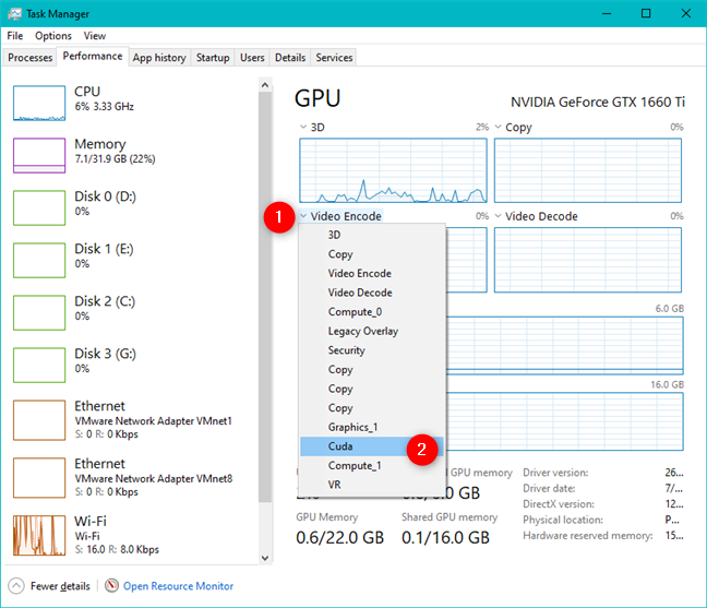 The graphs on the GPU section of the Task Manager can be customized