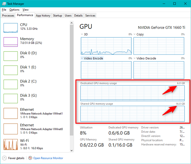 Task Manager's GPU section shows the amounts of memory usage