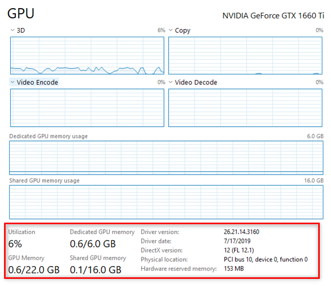 Under the graphs in the GPU section, you can see more about the graphics card