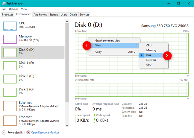 The Disk(s) section(s) from the Performance tab in Task Manager
