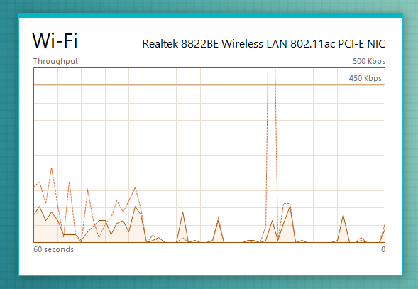 The Wi-Fi summary view shows the utilization of the resource in a smaller window