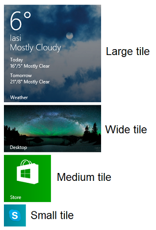 Windows 8.1, Start screen, tiles, customize, group, name, live tiles
