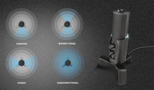 The four recording modes supported by Trust GXT 258 Fyru