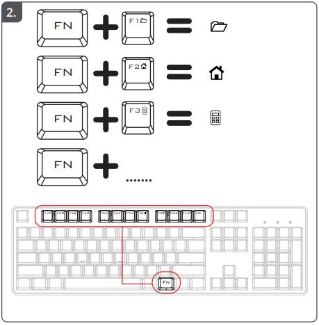 Multimedia shortcuts on the Trust GXT 865 Asta