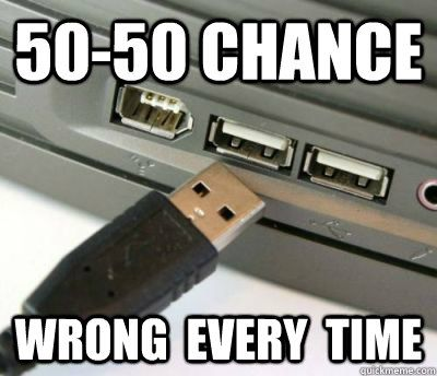 USB-C, cables, faulty