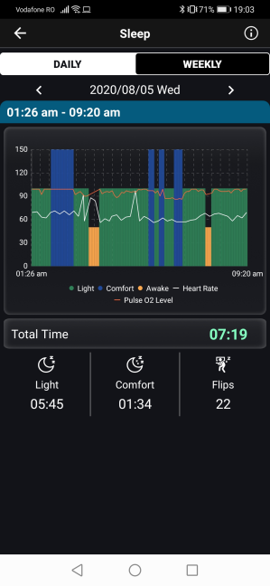 Sleep tracking data