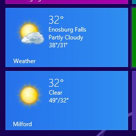 Windows 8, Windows 8.1, Weather App, forecast, locations