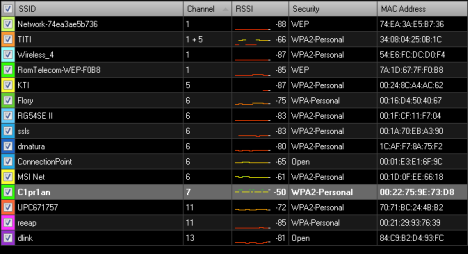 inSSIDer - Interference from other Wireless Networks