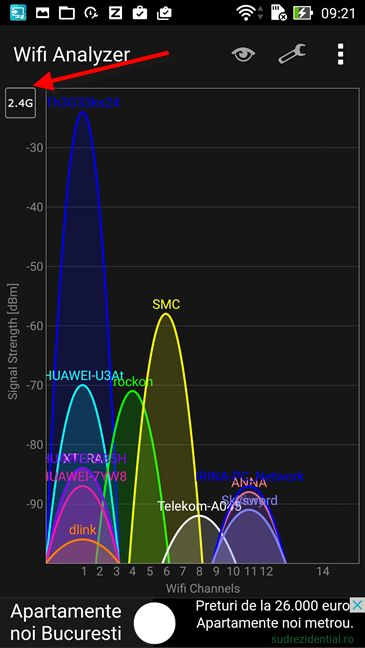 Wifi Analyzer, channels, wireless, networks, ratings, recommendations, spectrum