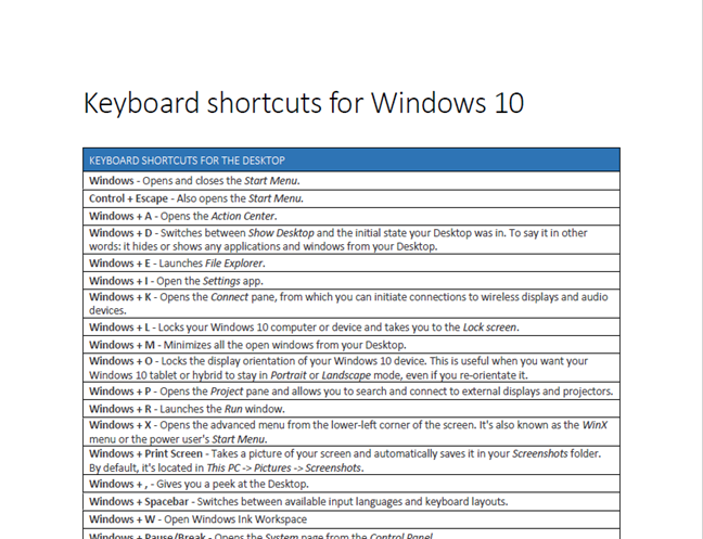 PDF with keyboard shortcuts for Windows 10