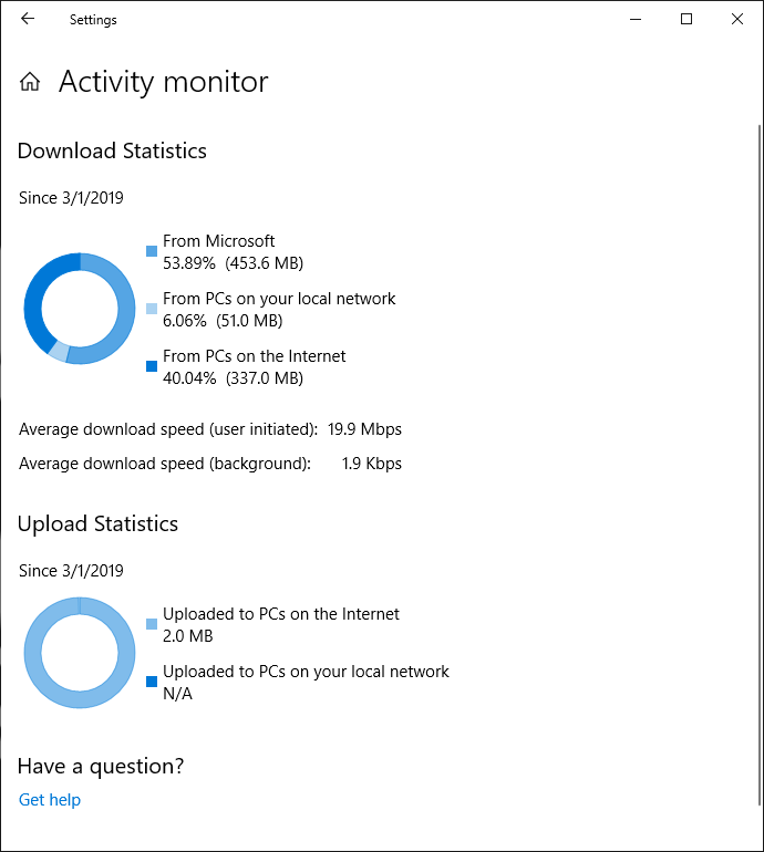 The Activity Monitor for Delivery Optimization