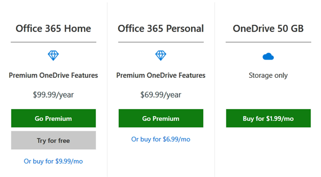 OneDrive subscription options