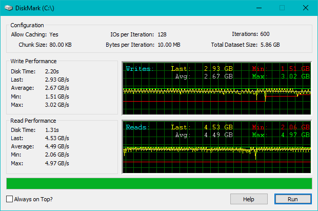 Benchmarking the ADATA XPG Gammix S11 Pro SSD with DiskMark