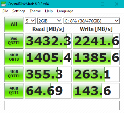 Benchmarking the ADATA XPG Gammix S11 Pro SSD with CrystalDiskMark