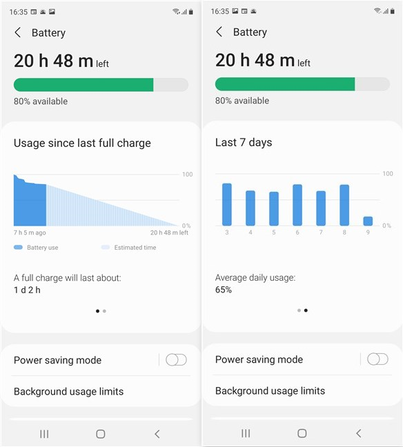 Battery usage for the Samsung Galaxy S20 FE 5G
