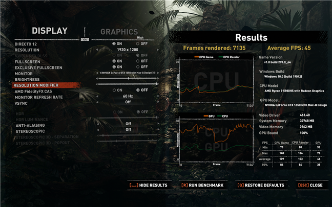 ASUS ROG Flow X13 GV301 benchmarked in Shadow of the Tomb Raider