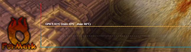 Maximum temperature recorded in Furmark