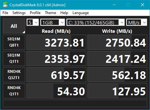 Crucial P5 SSD: CrystalDiskMark benchmark results