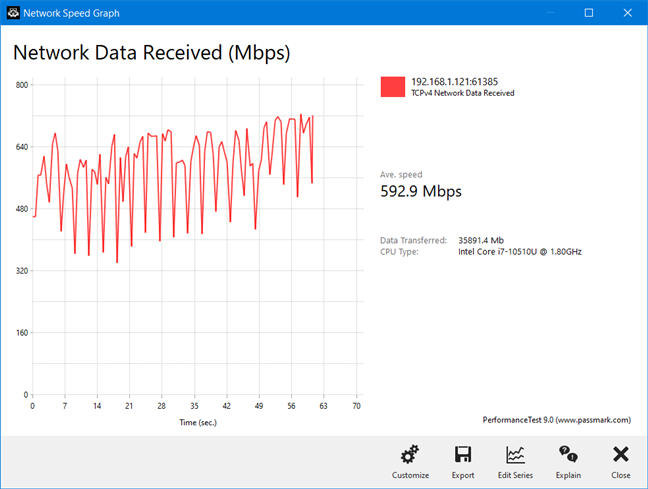 Mercusys MR70X - Wireless transfer on Wi-Fi 5