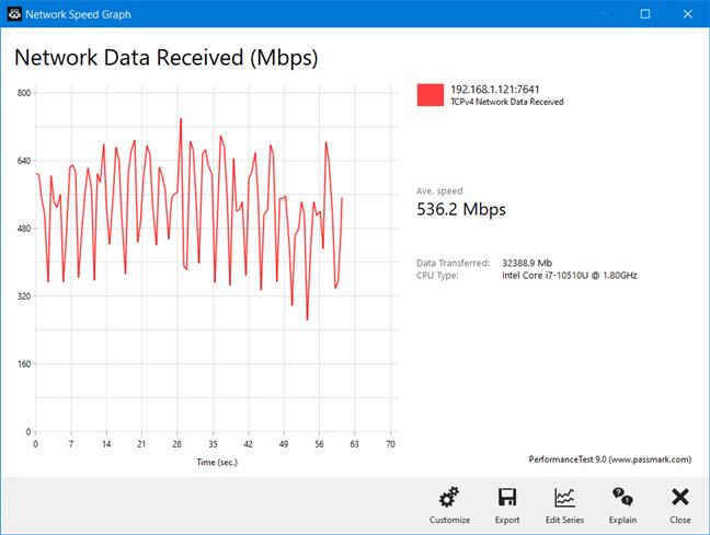 Mercusys MR70X - Wireless transfer on Wi-Fi 6