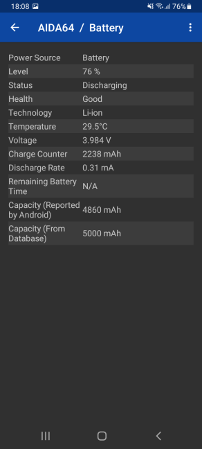 Details about the battery on the Samsung Galaxy A32 5G