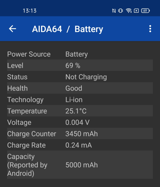 The details about the battery