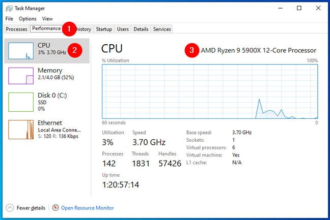 Windows 11 system requirements: Processor