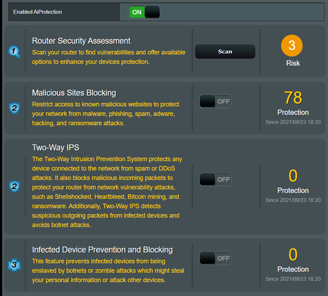 The security tools bundled with ASUS AiProtection
